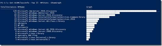 Get-SCOMClassInfo_mpstats-graph1